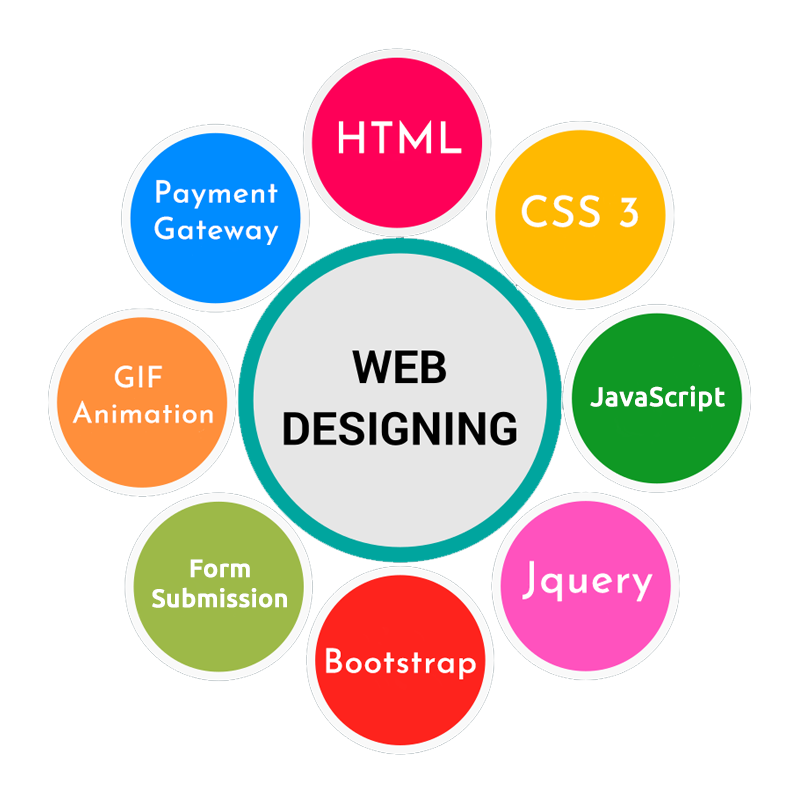 Web Designing Course in Structure